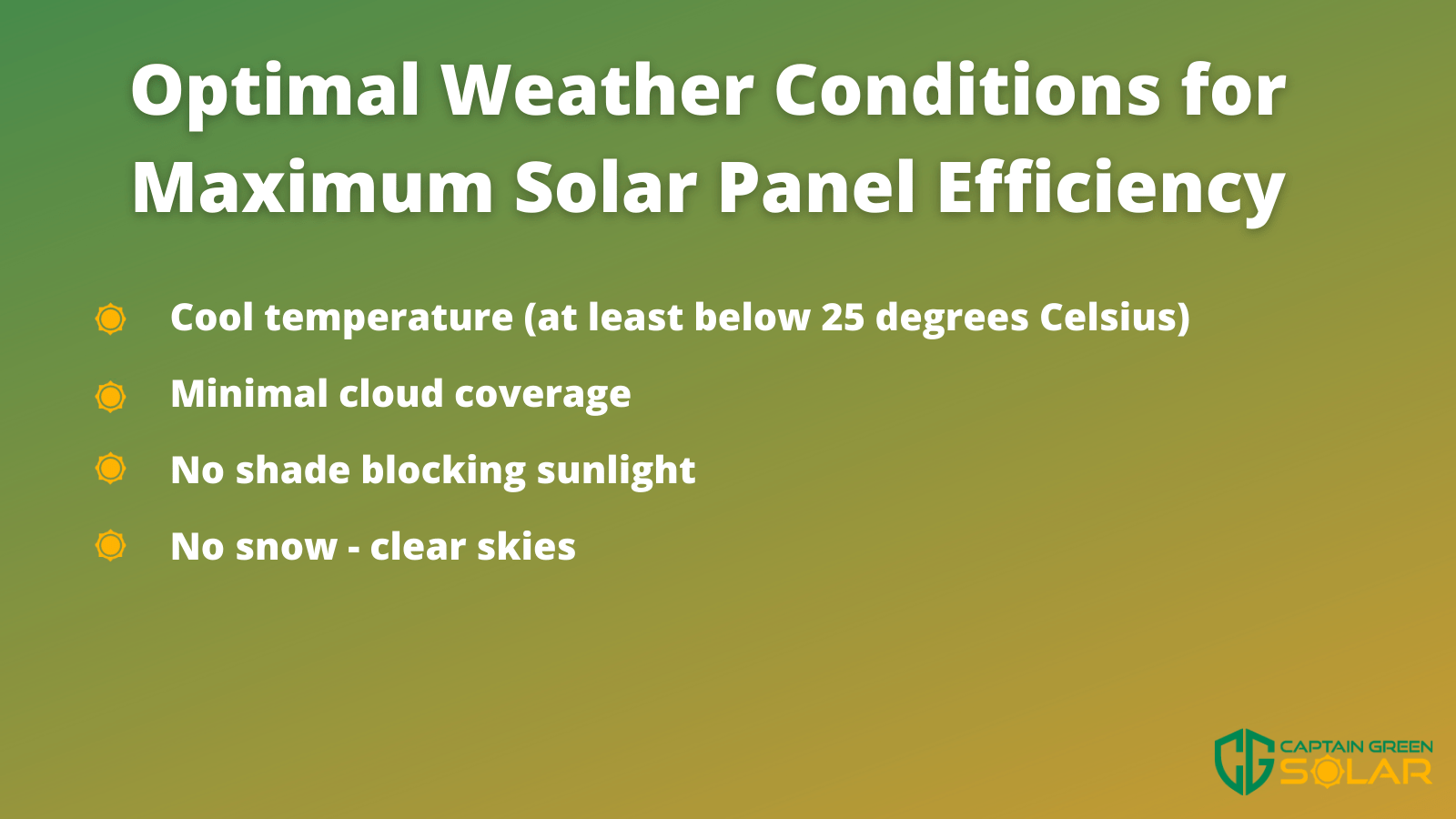 solar panel efficiency for weather