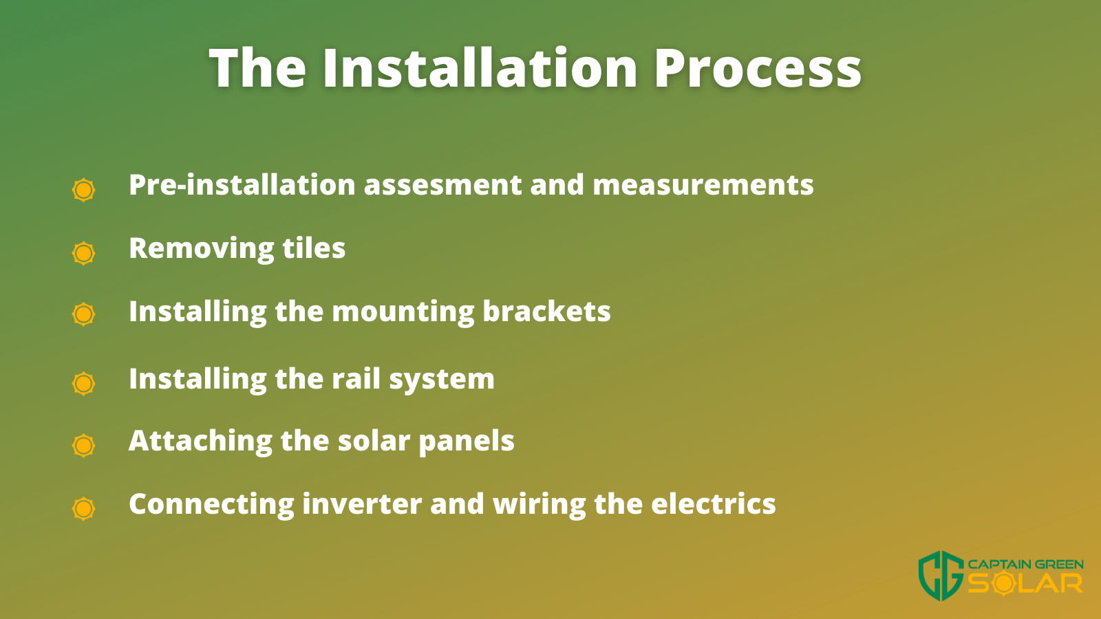 how are solar panels installed on tile roofs
